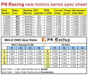 motor spec sheet 100713